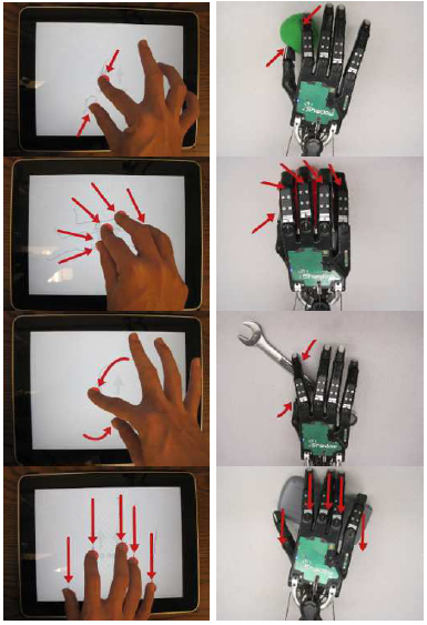 Dexterous Telemanipulation with a Multi-Touch Interface